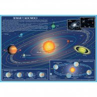 Карта Земля в космосі 65*45см картонна