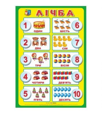 """Плакат учебный """"Цифры"""", ассорти"""