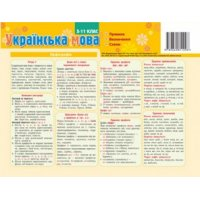 Картка-підказка Українська мова 5-11 клас, Зірка