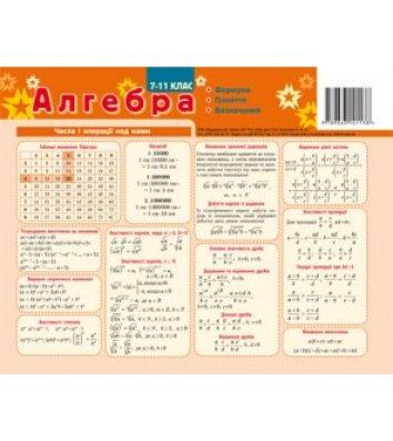 Картка-підказка Алгебра 7-11 клас, Зірка