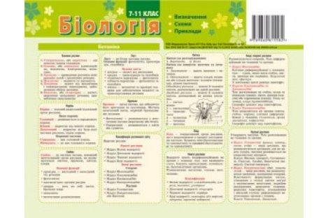 Картка-підказка Біологія 7-11 клас, Зірка