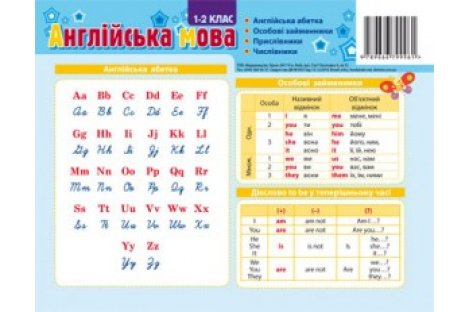 Карточка-подсказка Английский язык 1-2 класс, Зірка